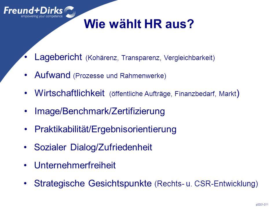 p0001-011 Wie wählt HR aus.