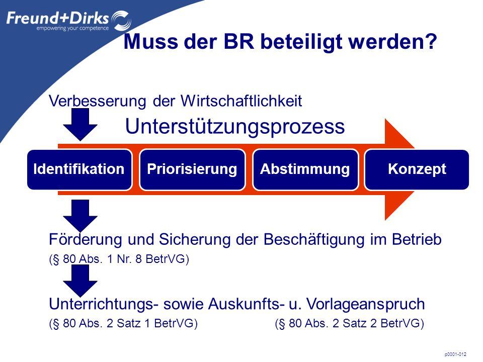 p0001-012 Unterstützungsprozess Verbesserung der Wirtschaftlichkeit Förderung und Sicherung der Beschäftigung im Betrieb (§ 80 Abs.