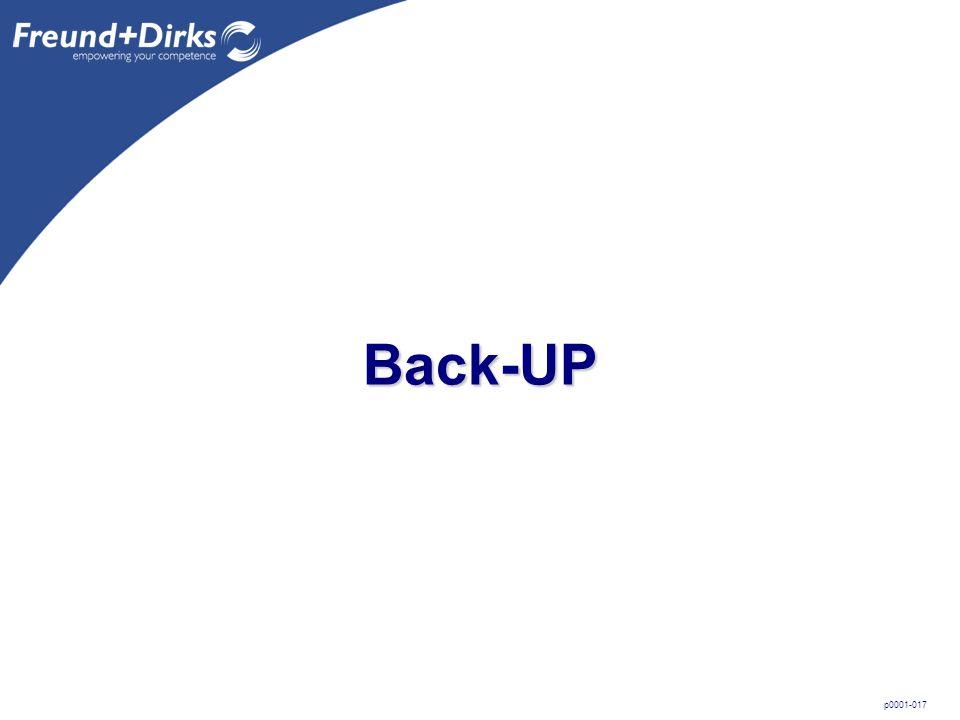 p0001-017 Back-UP