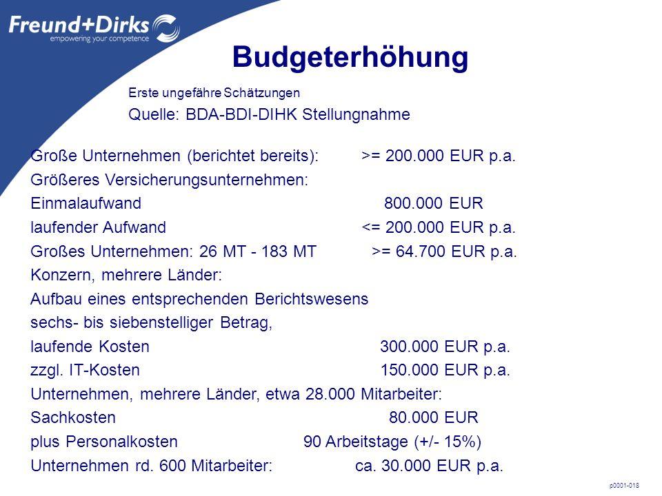p0001-018 Budgeterhöhung Große Unternehmen (berichtet bereits):>= 200.000 EUR p.a.