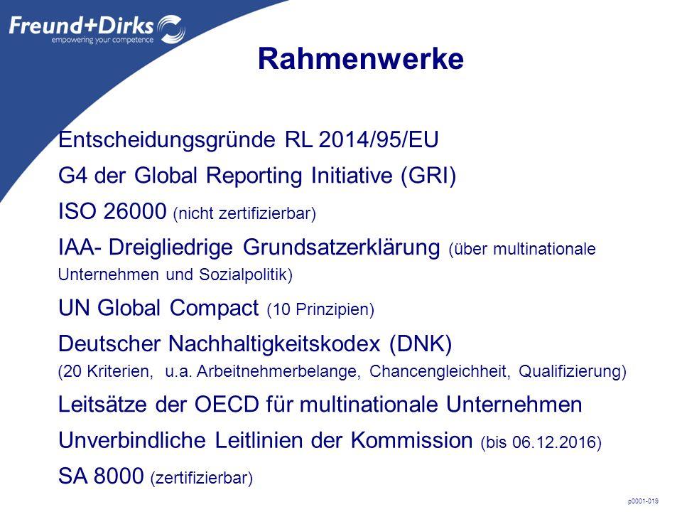 p0001-019 Rahmenwerke Entscheidungsgründe RL 2014/95/EU ISO 26000 (nicht zertifizierbar) IAA- Dreigliedrige Grundsatzerklärung (über multinationale Unternehmen und Sozialpolitik) UN Global Compact (10 Prinzipien) Deutscher Nachhaltigkeitskodex (DNK) (20 Kriterien, u.a.