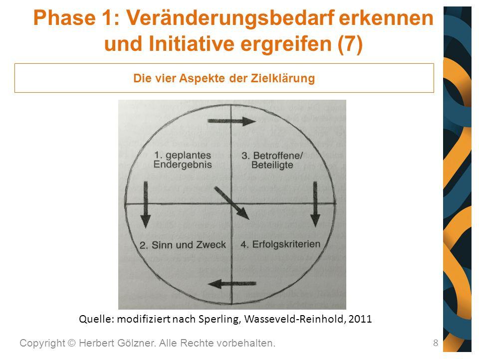 8 Die vier Aspekte der Zielklärung Quelle: modifiziert nach Sperling, Wasseveld-Reinhold, 2011 Phase 1: Veränderungsbedarf erkennen und Initiative ergreifen (7) Copyright © Herbert Gölzner.