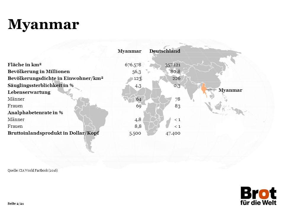 Seite 2/21 Myanmar MyanmarDeutschland Fläche in km²676.578357.121 Bevölkerung in Millionen 56,380,8 Bevölkerungsdichte in Einwohner/km²123226 Säuglingssterblichkeit in %4,30,3 Lebenserwartung Männer6478 Frauen6983 Analphabetenrate in % Männer4,8< 1 Frauen8,8< 1 Bruttoinlandsprodukt in Dollar/Kopf5.50047.400 Quelle: CIA World Factbook (2016)
