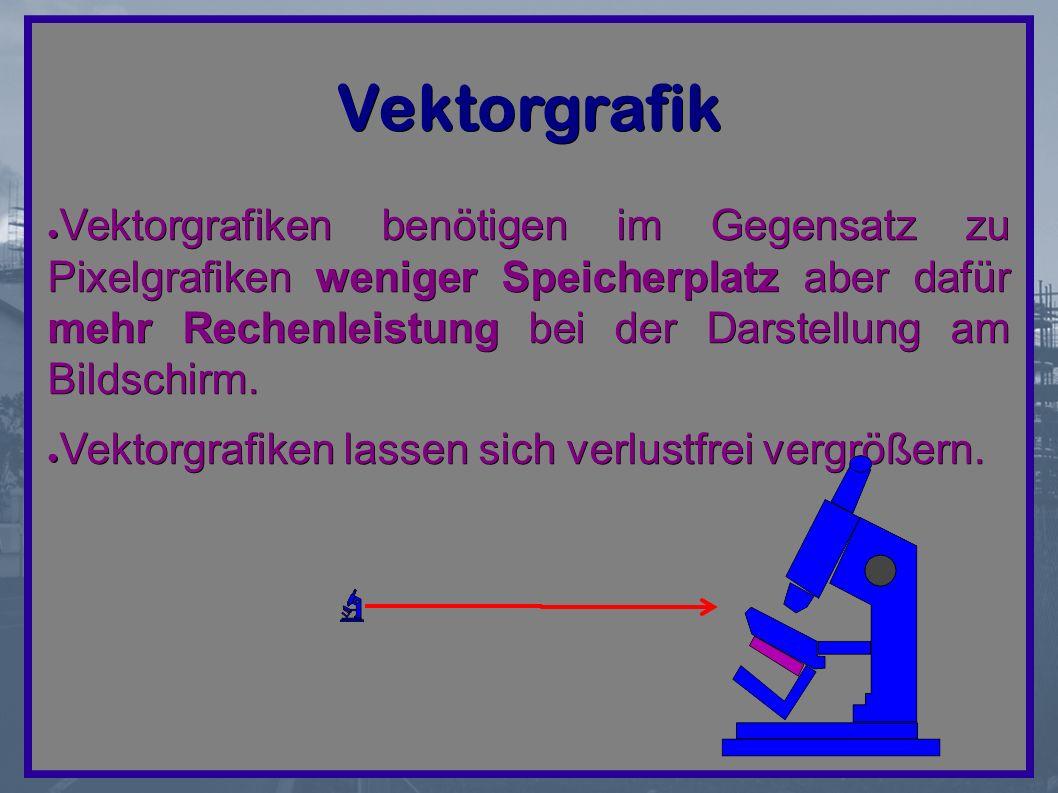 Vektorgrafik ● Vektorgrafiken benötigen im Gegensatz zu Pixelgrafiken weniger Speicherplatz aber dafür mehr Rechenleistung bei der Darstellung am Bildschirm.