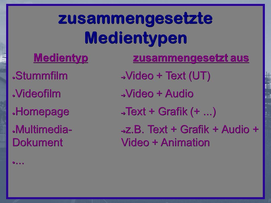 zusammengesetzte Medientypen Medientyp ● Stummfilm ● Videofilm ● Homepage ● Multimedia- Dokument ●...