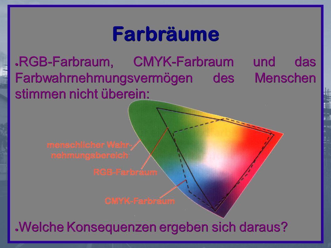 Farbräume ● RGB-Farbraum, CMYK-Farbraum und das Farbwahrnehmungsvermögen des Menschen stimmen nicht überein: ● Welche Konsequenzen ergeben sich daraus
