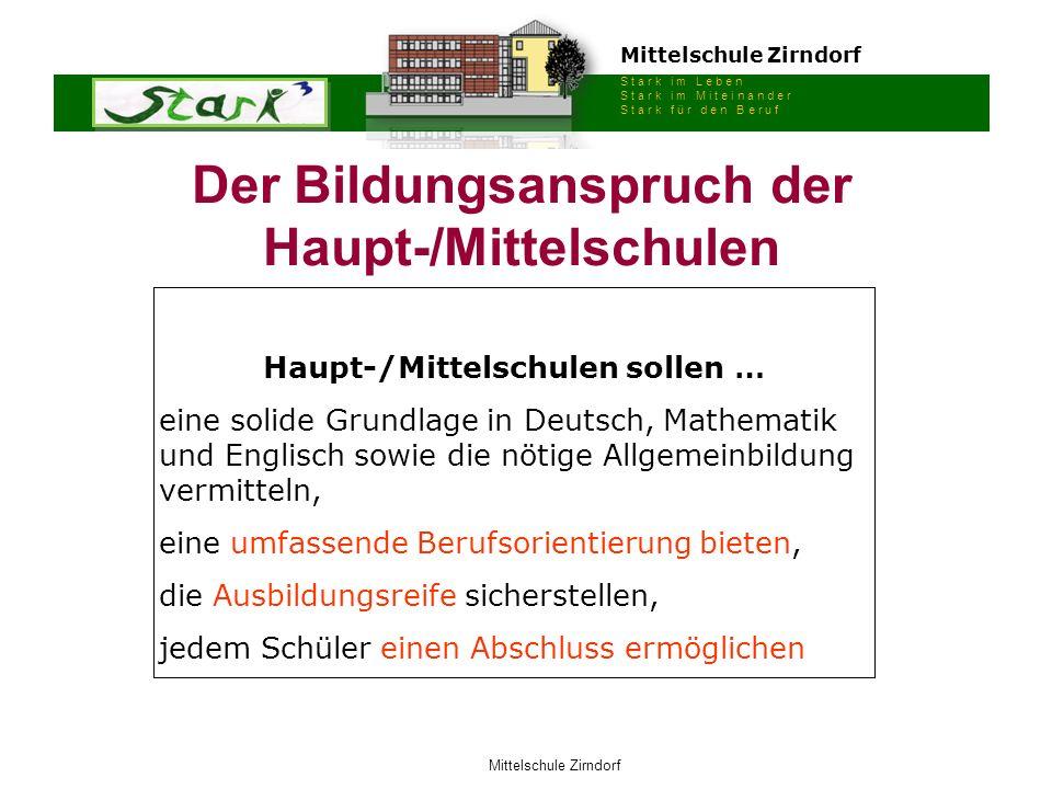 Mittelschule Zirndorf S t a r k i m L e b e n S t a r k i m M i t e i n a n d e r S t a r k f ü r d e n B e r u f Mittelschule Zirndorf Haupt-/Mittels