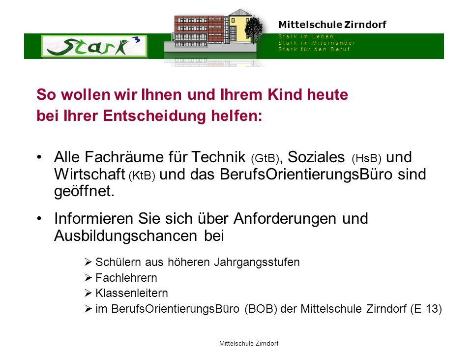 Mittelschule Zirndorf S t a r k i m L e b e n S t a r k i m M i t e i n a n d e r S t a r k f ü r d e n B e r u f Mittelschule Zirndorf