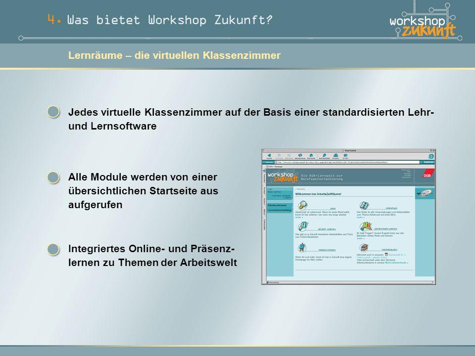 Lernräume – die virtuellen Klassenzimmer Jedes virtuelle Klassenzimmer auf der Basis einer standardisierten Lehr- und Lernsoftware Alle Module werden von einer übersichtlichen Startseite aus aufgerufen Integriertes Online- und Präsenz- lernen zu Themen der Arbeitswelt