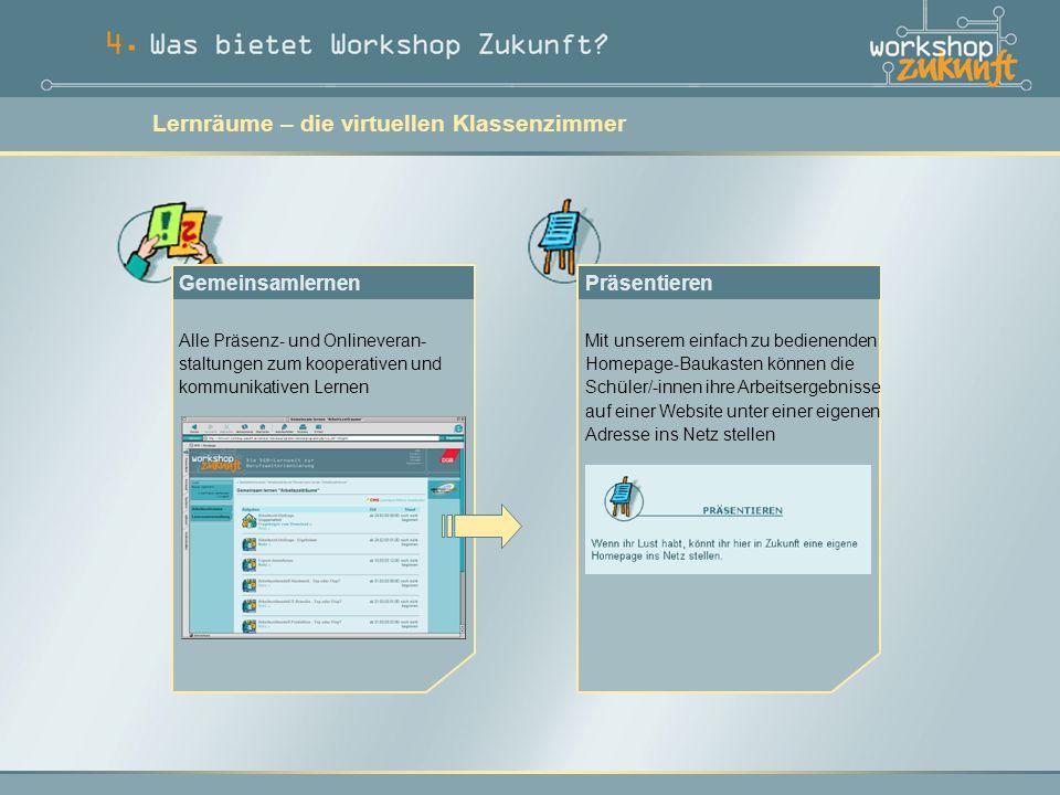 Lernräume – die virtuellen Klassenzimmer Präsentieren Mit unserem einfach zu bedienenden Homepage-Baukasten können die Schüler/-innen ihre Arbeitsergebnisse auf einer Website unter einer eigenen Adresse ins Netz stellen Gemeinsamlernen Alle Präsenz- und Onlineveran- staltungen zum kooperativen und kommunikativen Lernen