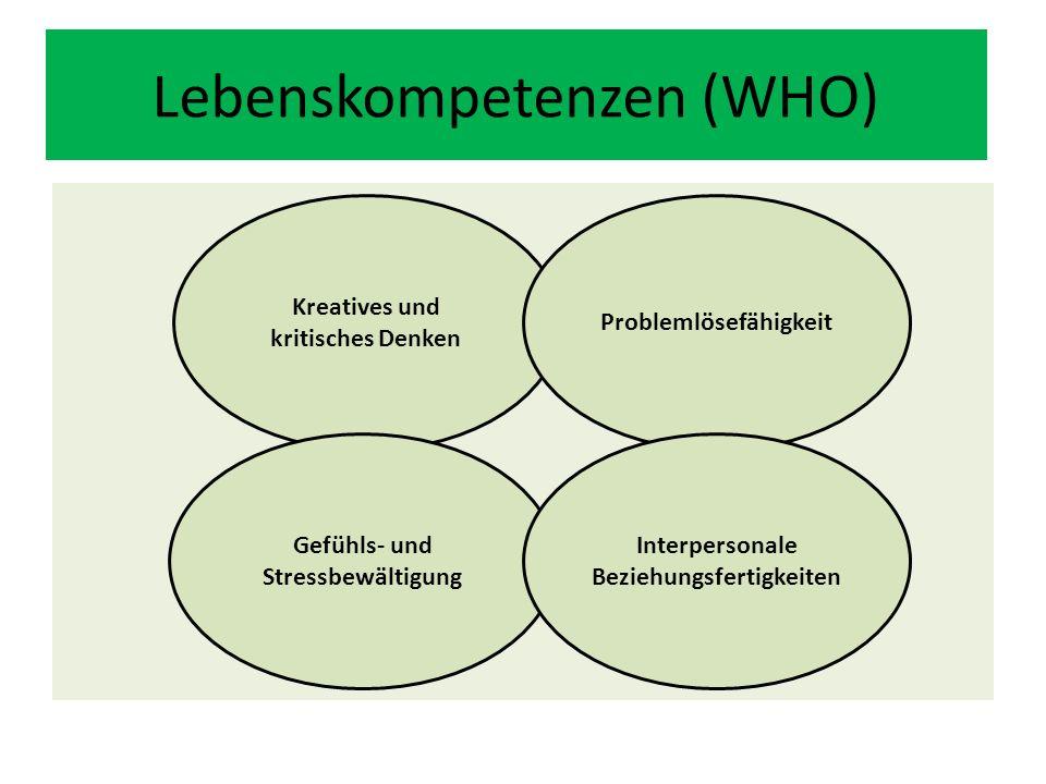 Lebenskompetenzen (WHO) Kreatives und kritisches Denken Problemlösefähigkeit Gefühls- und Stressbewältigung Interpersonale Beziehungsfertigkeiten
