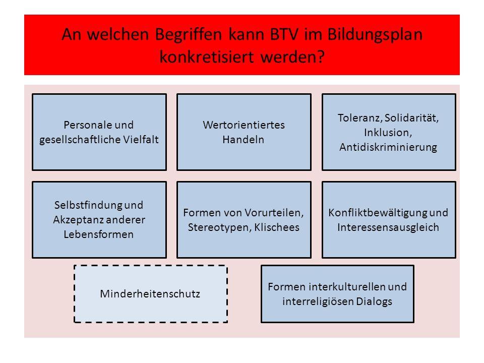 An welchen Begriffen kann BTV im Bildungsplan konkretisiert werden.