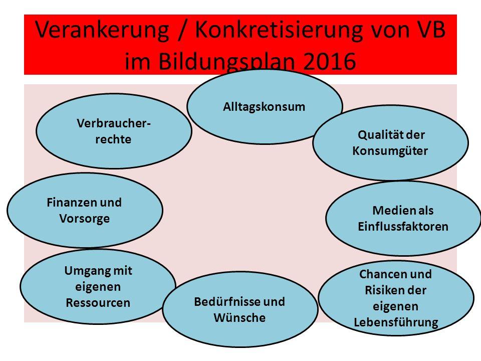 VB im Bildungsplan Latein 2016 / L 1 Die Schülerinnen und Schüler können….