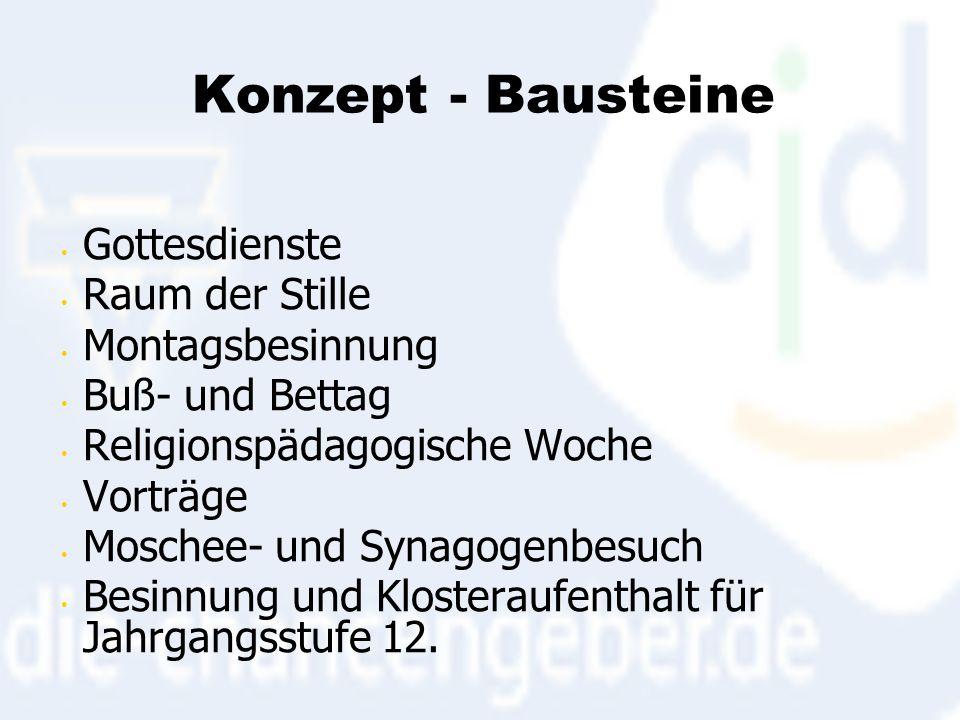 Konzept - Bausteine Gottesdienste Raum der Stille Montagsbesinnung Buß- und Bettag Religionspädagogische Woche Vorträge Moschee- und Synagogenbesuch Besinnung und Klosteraufenthalt für Jahrgangsstufe 12.