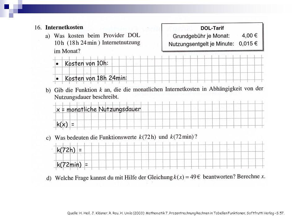 Quelle: H. Heil, J. Kläsner, R. Rau, H. Umla (2003): Mathematik 7, Prozentrechnung Rechnen in Tabellen Funktionen; Softfrutti Verlag –S.57.