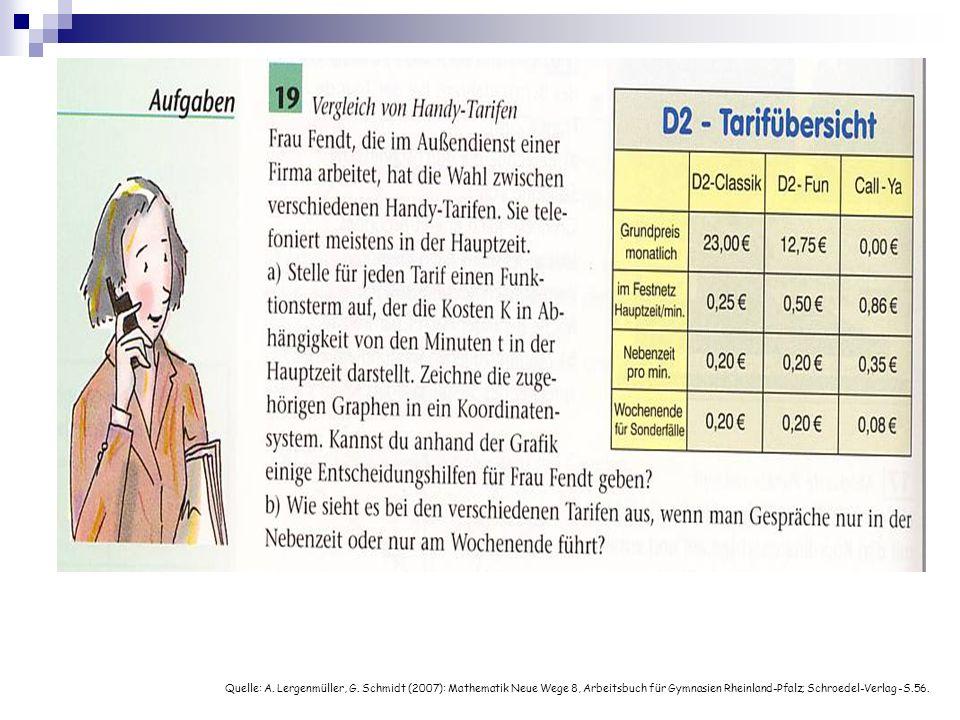 Quelle: A. Lergenmüller, G. Schmidt (2007): Mathematik Neue Wege 8, Arbeitsbuch für Gymnasien Rheinland-Pfalz; Schroedel-Verlag -S.56.