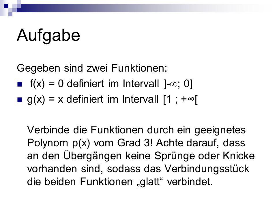Aufgabe Gegeben sind zwei Funktionen: f(x) = 0 definiert im Intervall ]- ∞ ; 0] g(x) = x definiert im Intervall [1 ; +∞[ Verbinde die Funktionen durch ein geeignetes Polynom p(x) vom Grad 3.
