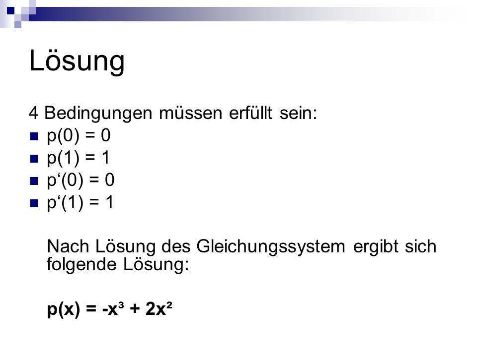 Lösung 4 Bedingungen müssen erfüllt sein: p(0) = 0 p(1) = 1 p'(0) = 0 p'(1) = 1 Nach Lösung des Gleichungssystem ergibt sich folgende Lösung: p(x) = -x³ + 2x²