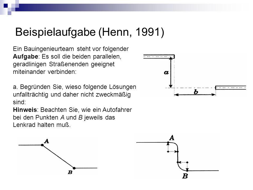 Beispielaufgabe (Henn, 1991) Ein Bauingenieurteam steht vor folgender Aufgabe: Es soll die beiden parallelen, geradlinigen Straßenenden geeignet miteinander verbinden: a.