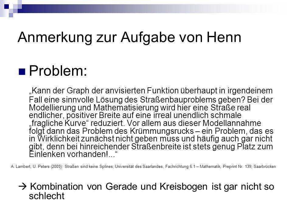 """Anmerkung zur Aufgabe von Henn Problem: """"Kann der Graph der anvisierten Funktion überhaupt in irgendeinem Fall eine sinnvolle Lösung des Straßenbaupro"""
