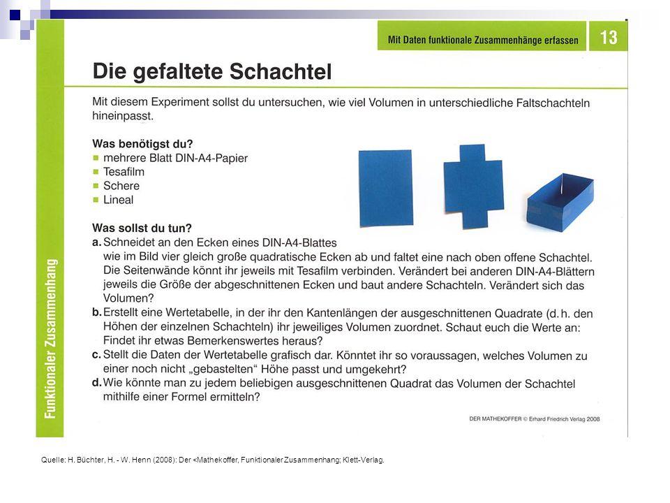 Aufgabe: Berechnung Maximalvolumen Kisten basteln Maximalvolumen schätzen Berechnung mit Wertetabelle, … Veranschaulichung mit dynageo