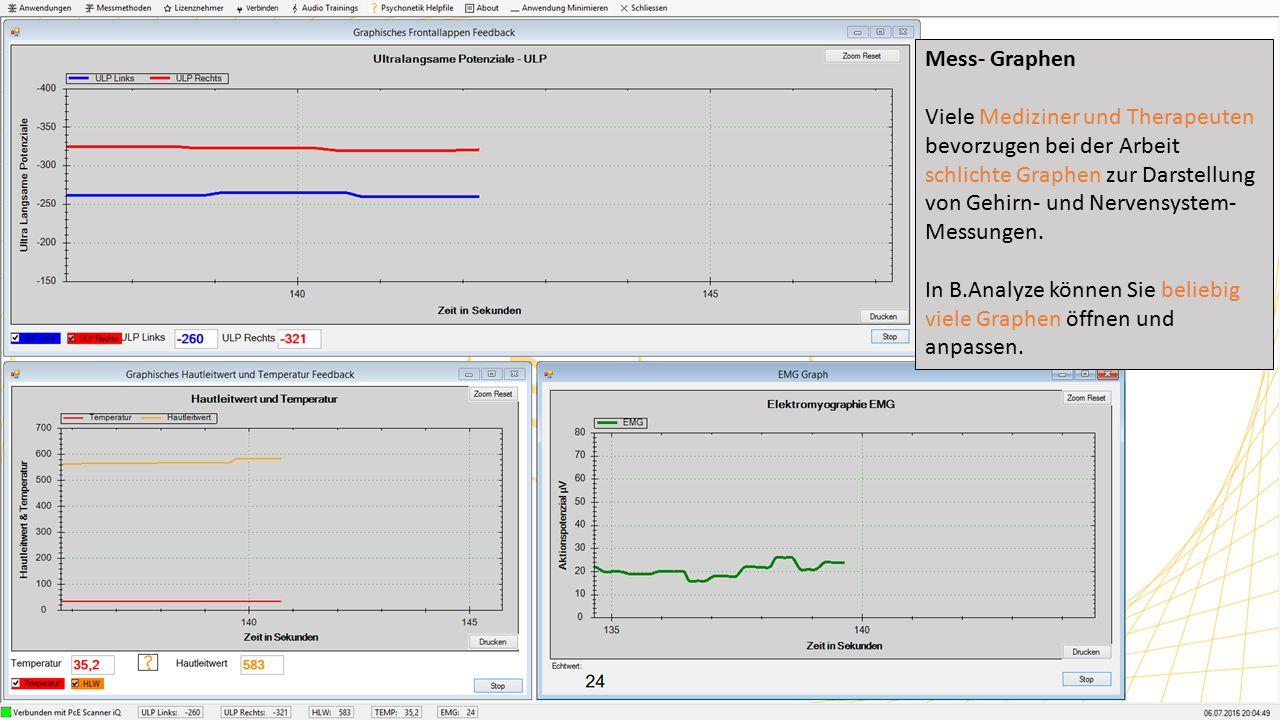 Komfort- Funktionen der Graphen Dynamischer Zoom: Der Graph passt sich während der Messung selbstständig an die gemessenen Werte an und wählt die Zoomstufe mit der besten Übersicht.