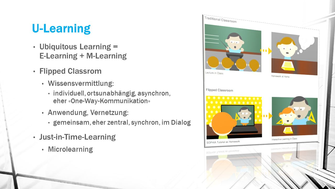 U-Learning Ubiquitous Learning = E-Learning + M-Learning Flipped Classrom Wissensvermittlung: individuell, ortsunabhängig, asynchron, eher «One-Way-Kommunikation» Anwendung, Vernetzung: gemeinsam, eher zentral, synchron, im Dialog Just-in-Time-Learning Microlearning