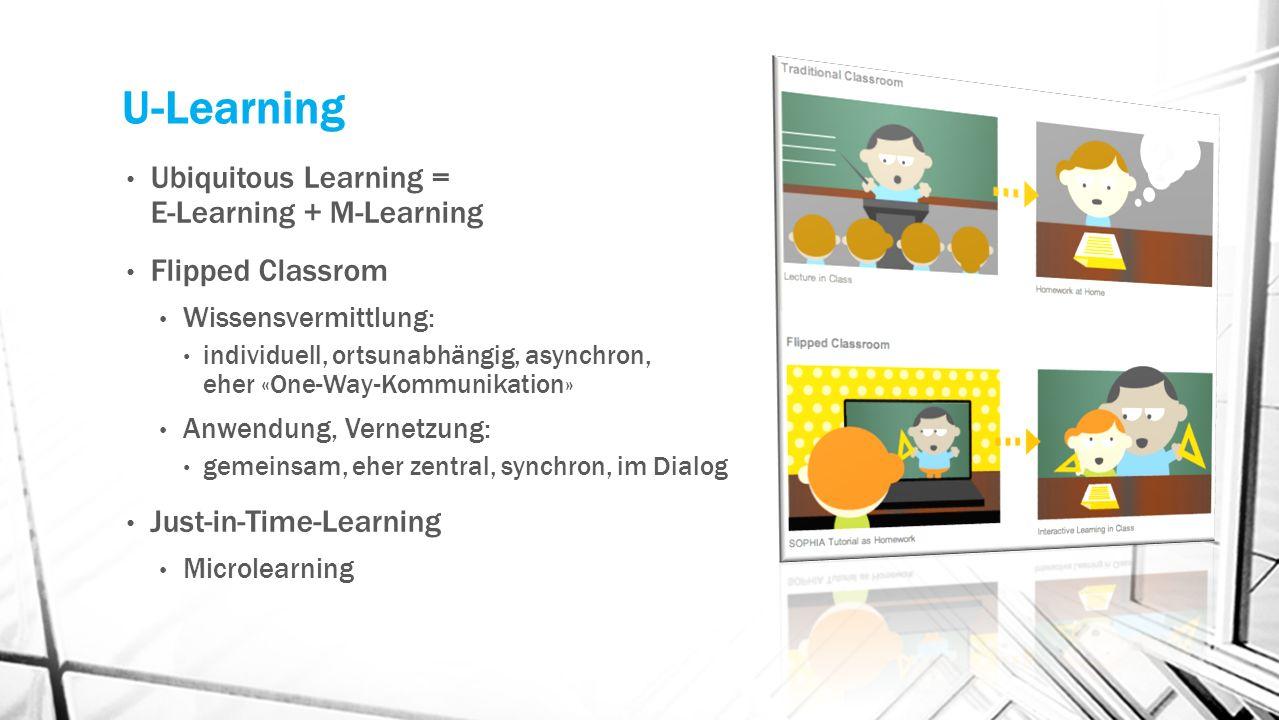 U-Learning Ubiquitous Learning = E-Learning + M-Learning Flipped Classrom Wissensvermittlung: individuell, ortsunabhängig, asynchron, eher «One-Way-Ko