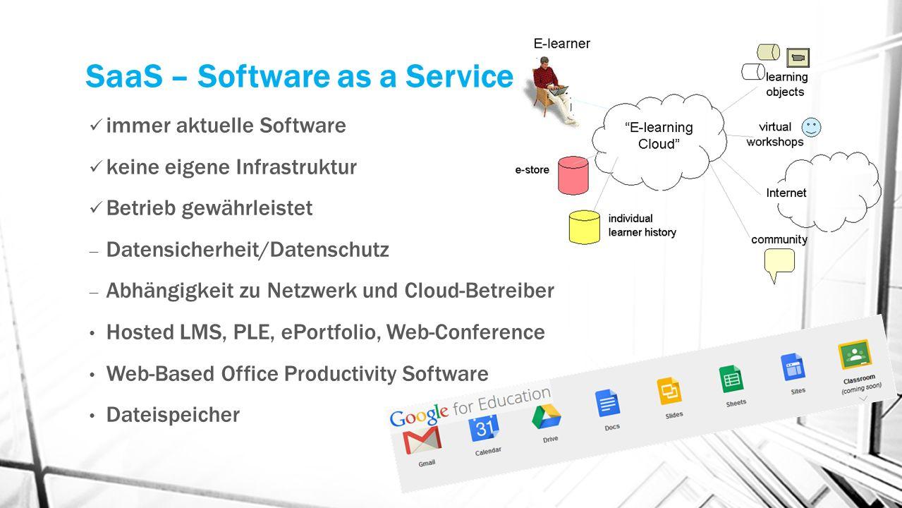 SaaS – Software as a Service immer aktuelle Software keine eigene Infrastruktur Betrieb gewährleistet  Datensicherheit/Datenschutz  Abhängigkeit zu Netzwerk und Cloud-Betreiber Hosted LMS, PLE, ePortfolio, Web-Conference Web-Based Office Productivity Software Dateispeicher