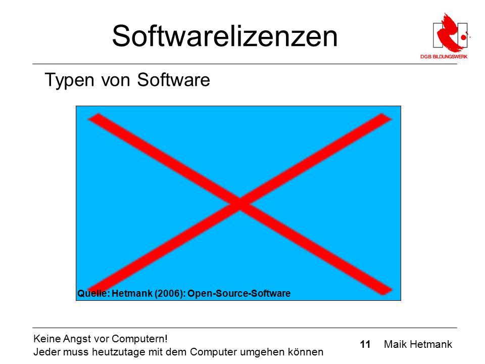 11 Maik Hetmank Keine Angst vor Computern! Jeder muss heutzutage mit dem Computer umgehen können Softwarelizenzen Quelle: Hetmank (2006): Open-Source-