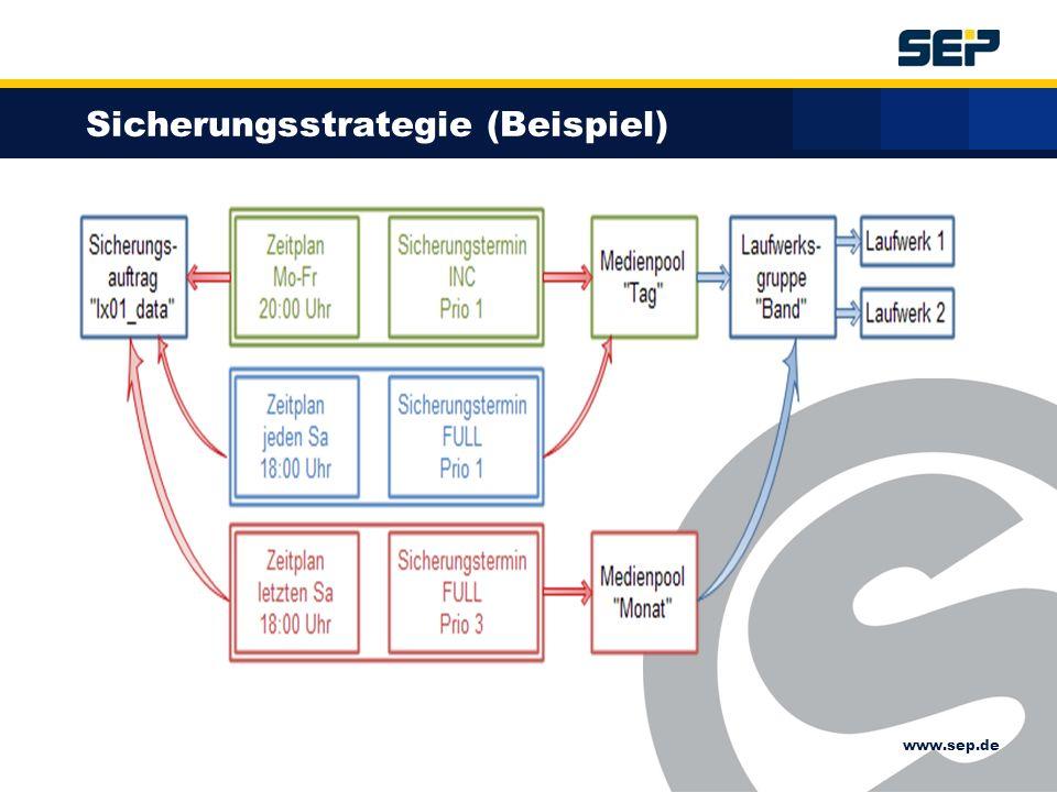 www.sep.de Sicherungsstrategie (Beispiel)
