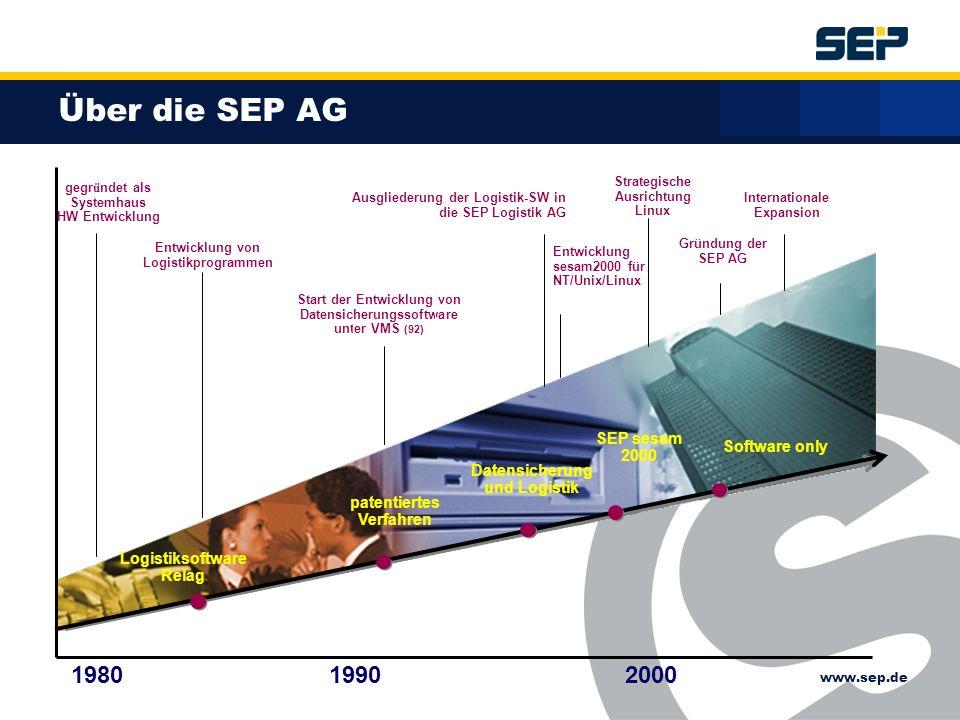www.sep.de Backup Planungseinflüsse
