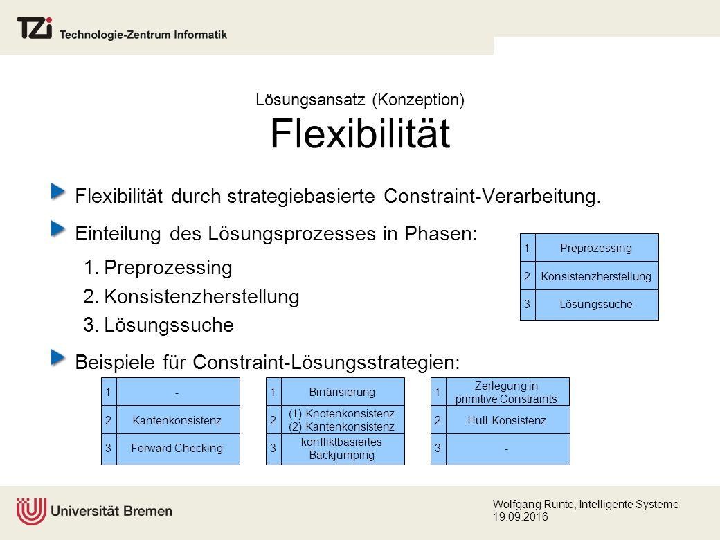 Wolfgang Runte, Intelligente Systeme 19.09.2016 Lösungsansatz (Konzeption) Flexibilität Flexibilität durch strategiebasierte Constraint-Verarbeitung.