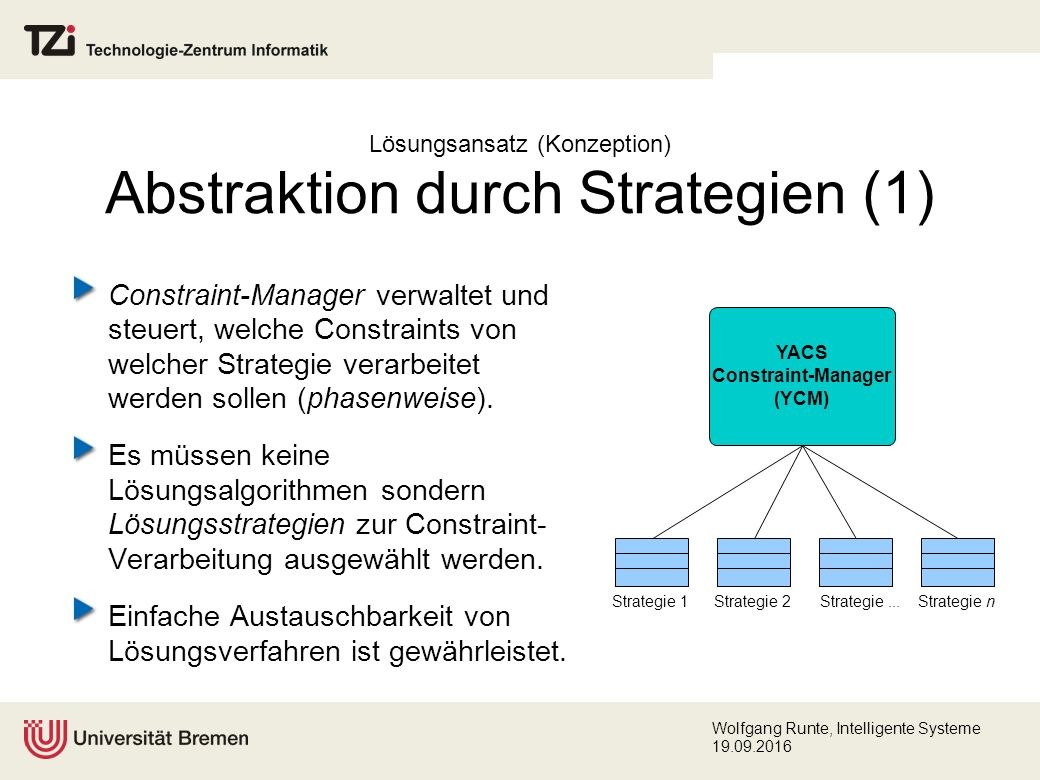 Wolfgang Runte, Intelligente Systeme 19.09.2016 Lösungsansatz (Konzeption) Abstraktion durch Strategien (1) Constraint-Manager verwaltet und steuert, welche Constraints von welcher Strategie verarbeitet werden sollen (phasenweise).