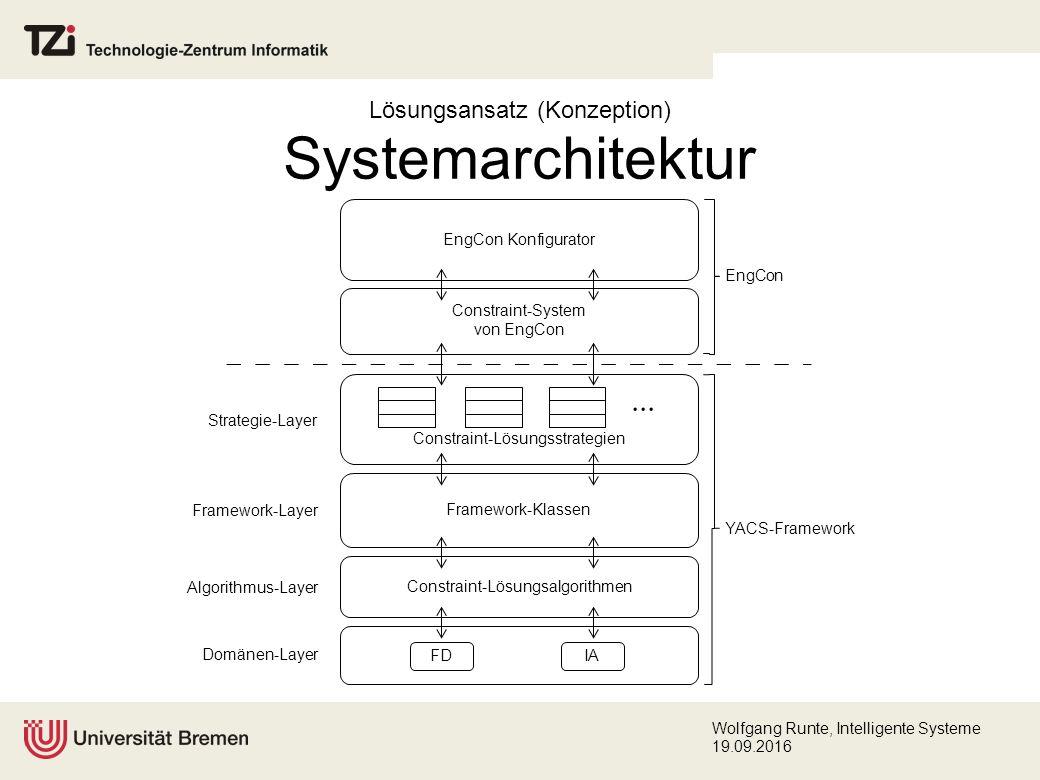 Wolfgang Runte, Intelligente Systeme 19.09.2016 Lösungsansatz (Konzeption) Systemarchitektur EngCon Konfigurator Constraint-System von EngCon Constraint-Lösungsstrategien Framework-Klassen Constraint-Lösungsalgorithmen FDIA EngCon YACS-Framework Strategie-Layer Framework-Layer Algorithmus-Layer Domänen-Layer...