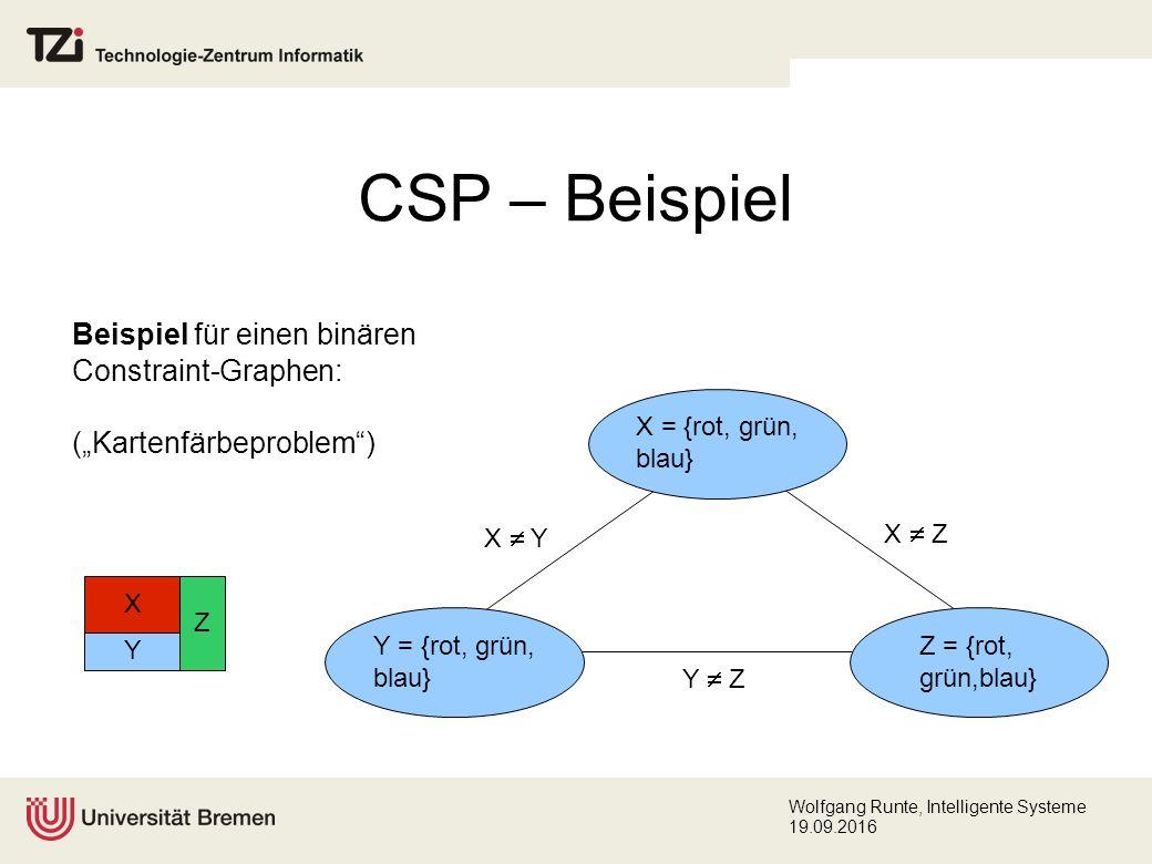 """Wolfgang Runte, Intelligente Systeme 19.09.2016 CSP – Beispiel X = {rot, grün, blau} X  Y X  Z Y  Z Beispiel für einen binären Constraint-Graphen: (""""Kartenfärbeproblem ) X Y Z Z = {rot, grün,blau} Y = {rot, grün, blau}"""