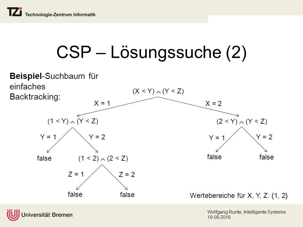 Wolfgang Runte, Intelligente Systeme 19.09.2016 CSP – Lösungssuche (2) (X < Y)  (Y < Z) (1 < Y)  (Y < Z) (2 < Y)  (Y < Z) (1 < 2)  (2 < Z) X = 2 X = 1 Y = 1 Y = 2 Z = 1 Z = 2 Y = 2 Y = 1 Wertebereiche für X, Y, Z: {1, 2} false Beispiel-Suchbaum für einfaches Backtracking: