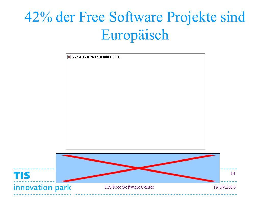 TIS Free Software Center19.09.2016 14 42% der Free Software Projekte sind Europäisch