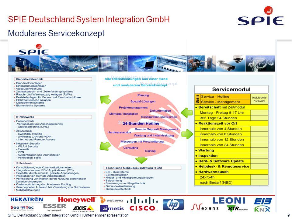 SPIE Deutschland System Integration GmbH | Unternehmenspräsentation 9 SPIE Deutschland System Integration GmbH Modulares Servicekonzept