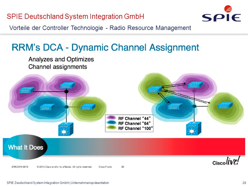 SPIE Deutschland System Integration GmbH | Unternehmenspräsentation 28 SPIE Deutschland System Integration GmbH Vorteile der Controller Technologie - Radio Resource Management