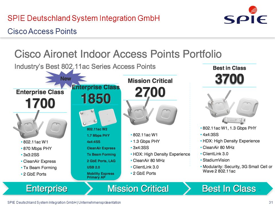 SPIE Deutschland System Integration GmbH | Unternehmenspräsentation 31 SPIE Deutschland System Integration GmbH Cisco Access Points