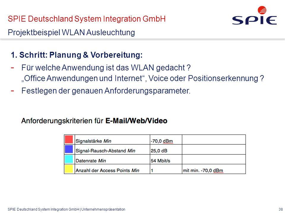 SPIE Deutschland System Integration GmbH | Unternehmenspräsentation 38 1.