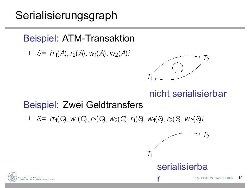 Serialisierungsgraph 19 Beispiel: ATM-Transaktion Beispiel: Zwei Geldtransfers nicht serialisierbar serialisierba r Konfliktrelation: