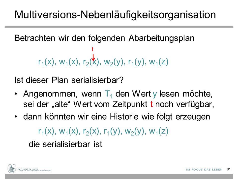 Multiversions-Nebenläufigkeitsorganisation Betrachten wir den folgenden Abarbeitungsplan r 1 (x), w 1 (x), r 2 (x), w 2 (y), r 1 (y), w 1 (z) Ist dieser Plan serialisierbar.