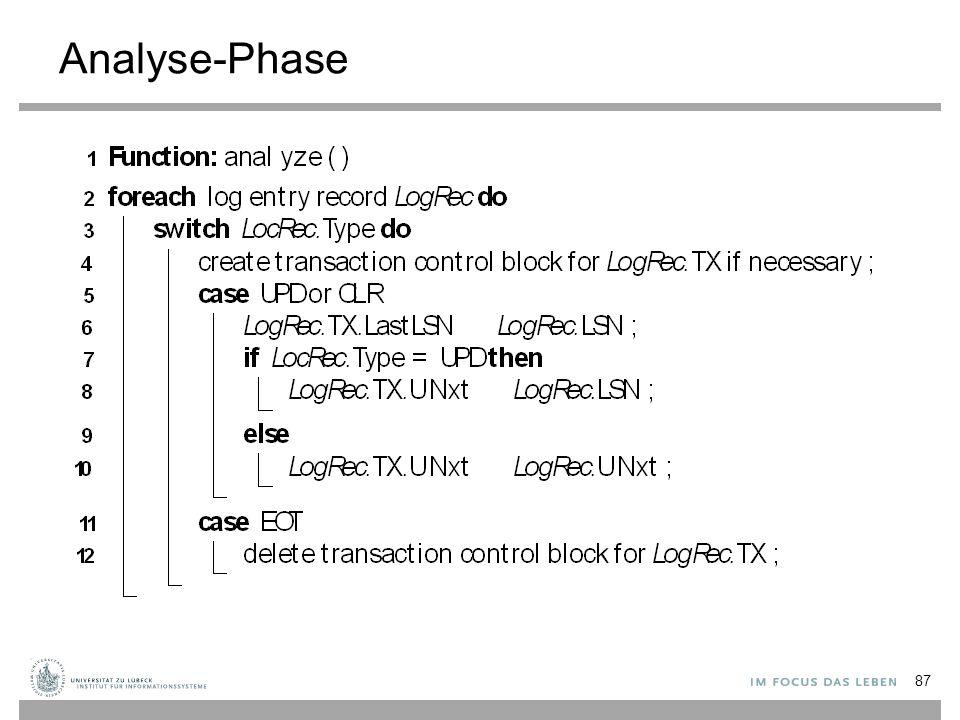 Analyse-Phase 87