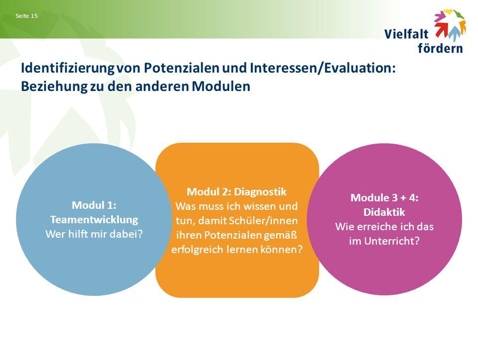 Seite 15 Identifizierung von Potenzialen und Interessen/Evaluation: Beziehung zu den anderen Modulen Modul 2: Diagnostik Was muss ich wissen und tun, damit Schüler/innen ihren Potenzialen gemäß erfolgreich lernen können.