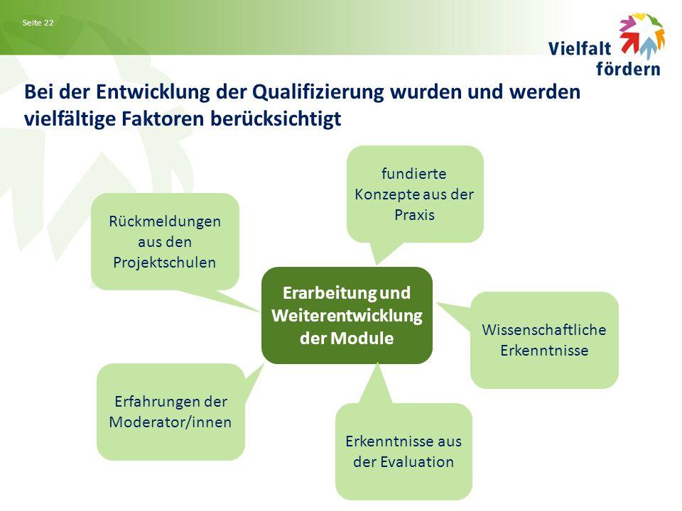 Seite 22 Bei der Entwicklung der Qualifizierung wurden und werden vielfältige Faktoren berücksichtigt Erarbeitung und Weiterentwicklung der Module fundierte Konzepte aus der Praxis Wissenschaftliche Erkenntnisse Rückmeldungen aus den Projektschulen Erfahrungen der Moderator/innen Erkenntnisse aus der Evaluation