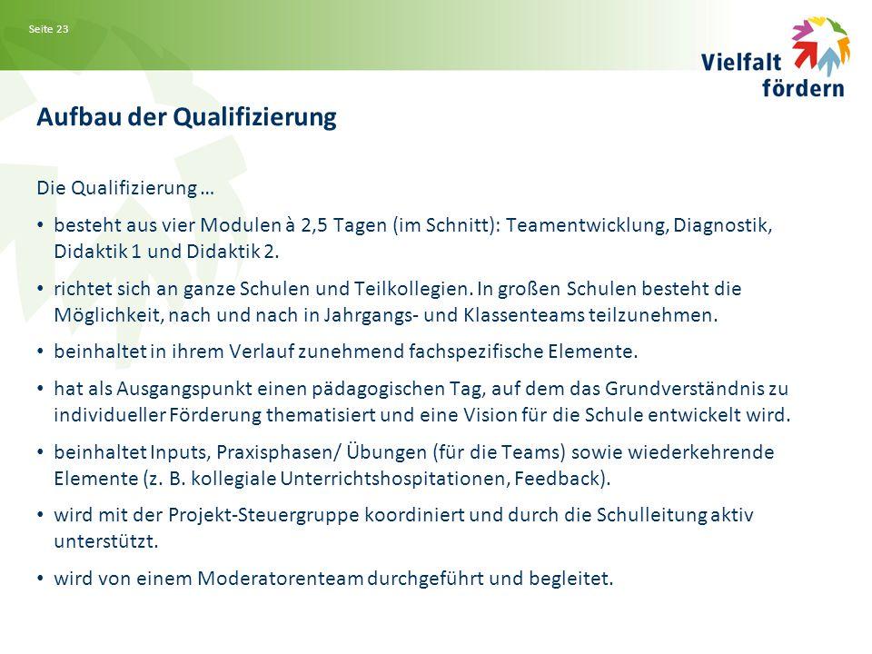 Seite 23 Aufbau der Qualifizierung Die Qualifizierung … besteht aus vier Modulen à 2,5 Tagen (im Schnitt): Teamentwicklung, Diagnostik, Didaktik 1 und Didaktik 2.