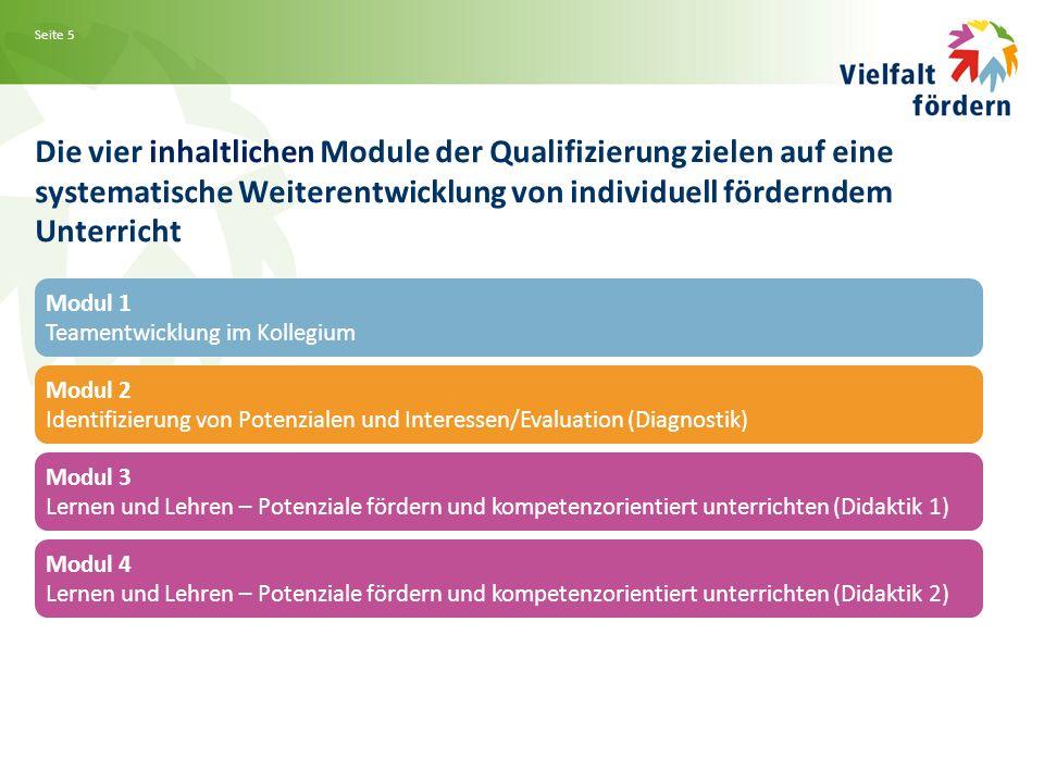 Seite 5 Die vier inhaltlichen Module der Qualifizierung zielen auf eine systematische Weiterentwicklung von individuell förderndem Unterricht Modul 1 Teamentwicklung im Kollegium Modul 2 Identifizierung von Potenzialen und Interessen/Evaluation (Diagnostik) Modul 3 Lernen und Lehren – Potenziale fördern und kompetenzorientiert unterrichten (Didaktik 1) Modul 4 Lernen und Lehren – Potenziale fördern und kompetenzorientiert unterrichten (Didaktik 2)