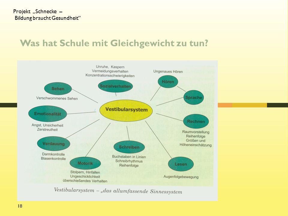 """Projekt """"Schnecke – Bildung braucht Gesundheit 18 Was hat Schule mit Gleichgewicht zu tun"""